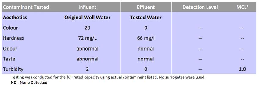 contamination-test-4